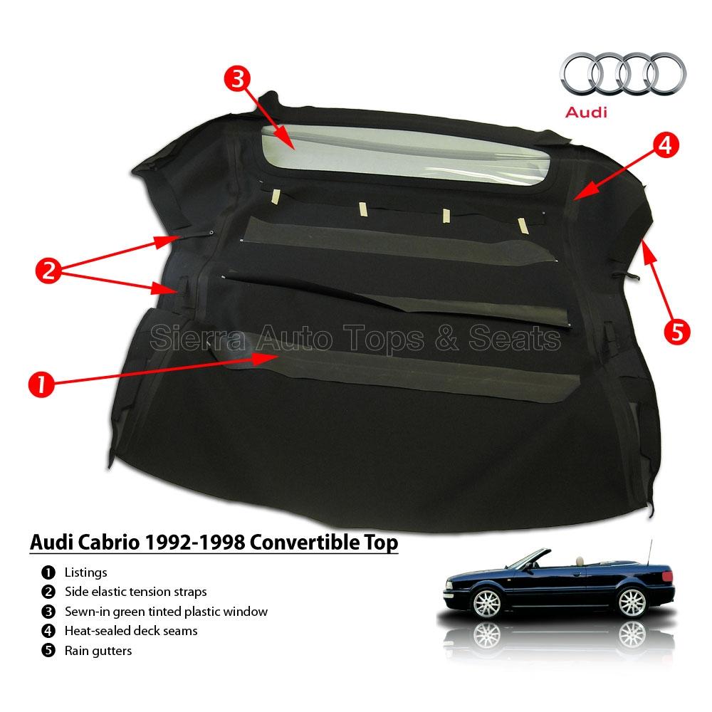 1992-1998 Audi Convertible Top