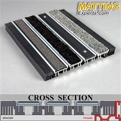 "Perfec Roll-Up™ 3/4"" Rollup Grate Mat"