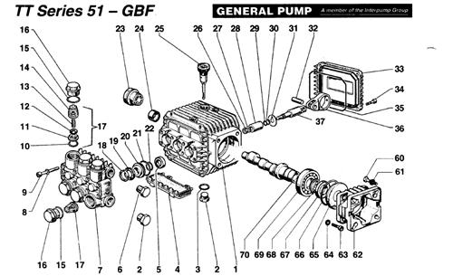 General Pump TT2028GBF 2.85 GPM 2000PSI 3/4