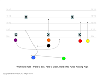 7 on 7 Flag Football Plays Advanced