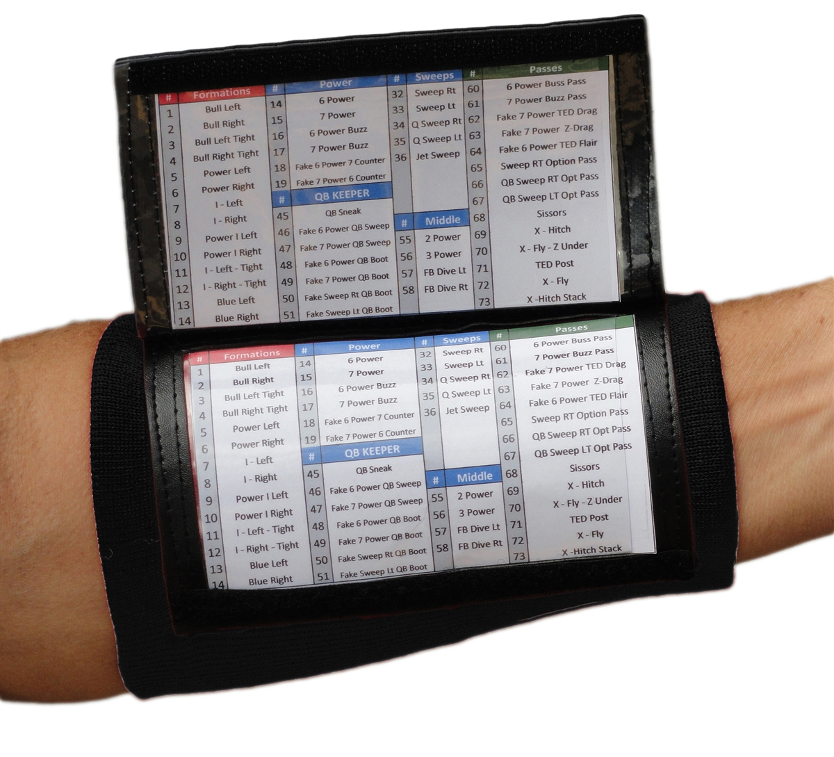 Flag Football Playbook Wristband Free Wiring Diagram For You