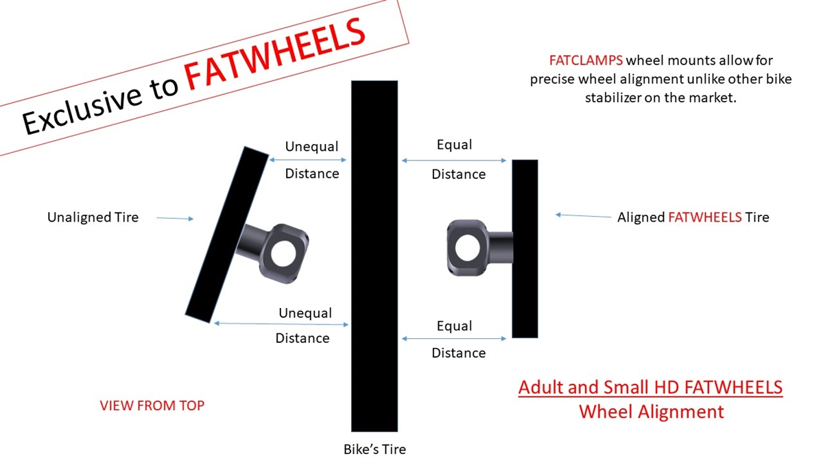 from Dilan adult training wheels for bikes