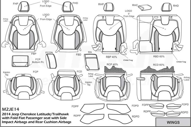 Jeep Cherokee Latitude / Trailhawk / Limited Katzkin