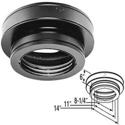 "8"" Duratech Round Ceiling Support Box"
