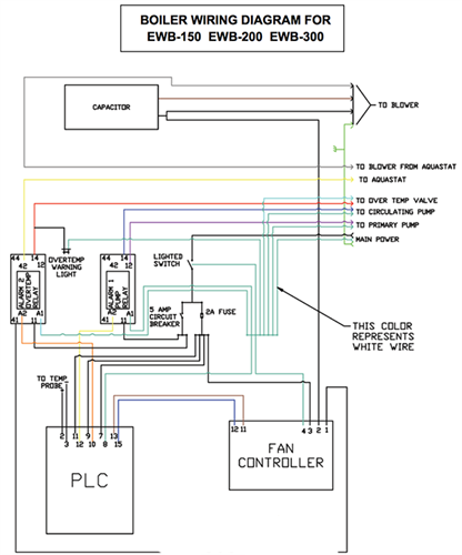 wiring diagram for wood stove blower econoburn wood boiler replacement parts wiring harness  econoburn wood boiler replacement parts