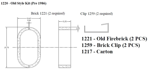 Heartland Oval Firebrick Replacement Kit (Pre 1986)
