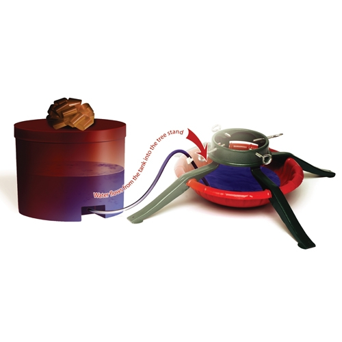 Gift Christmas Tree Watering System | 400001 | Free Shipping!