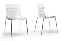Dining Chairs Plastic