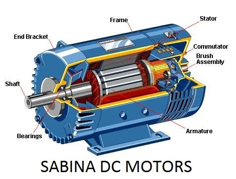 Dc motors t t electric thrige titan sabina for Large dc electric motor