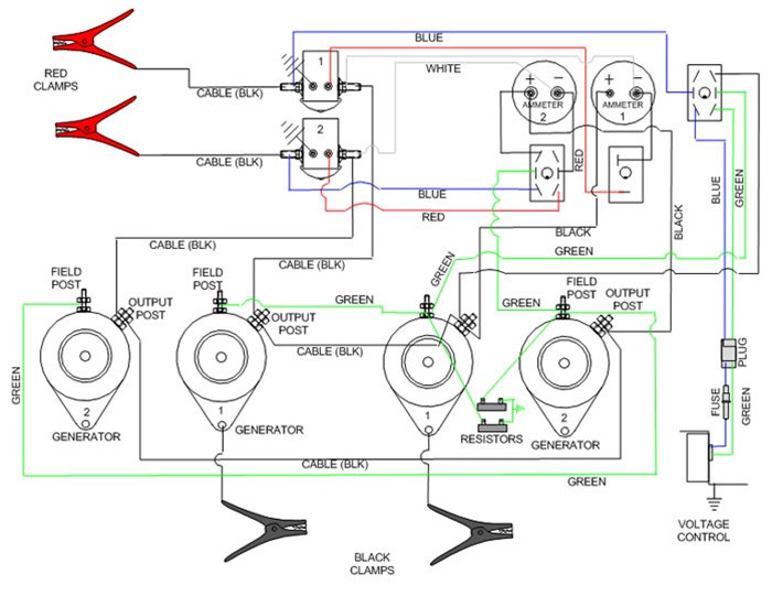 11716kvc Goodall Startall 12 24 Volt Gasoline Engine Powered Jump Starter: Car Electrical Schematic Diagram Of Engine Starter At Johnprice.co