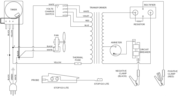 Volt Club Car Wiring Diagram On Lester Battery Charger Rh Totalnutritionta 36: Wiring Diagram Club Car Charger At Freddryer.co