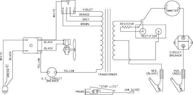 Bch7109a Mac Tools Battery Charger Parts Listrhcenturytool: Fill Rite Pump Wiring Diagram At Taesk.com