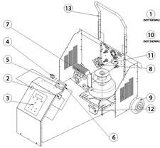 solar pl3750 pro-logix wheeled battery charger parts list