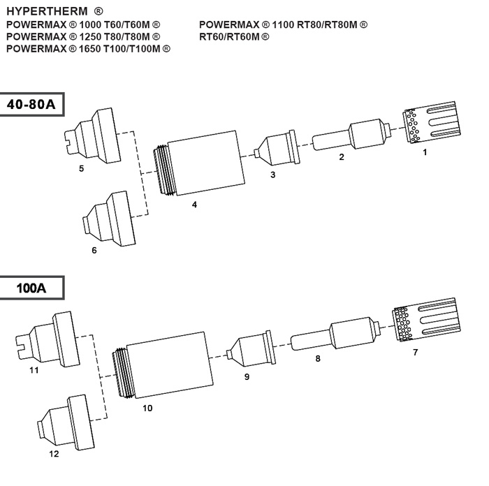 77091?1406052572 hypertherm powermax 1000 t60 t60m powermax 1100 rt80 rt80m hypertherm powermax 1650 wiring diagram at creativeand.co