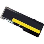 Lenovo ThinkPad T420s, T420si Laptop Battery 0A36287 42T4844 42T4845 66+