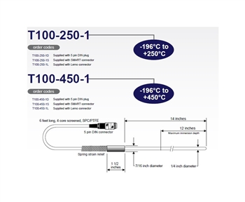 T100 Series Reference PRT Probes (-200°C to 450°C)