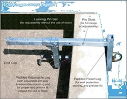 FrenchCreek Parapet Wall Anchor