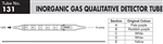 Sensidyne Inorganic Gas Qualitative Gas Detection Tubes, 131