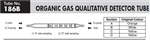 Sensidyne Organic Gas Qualitative Gas Detection Tubes