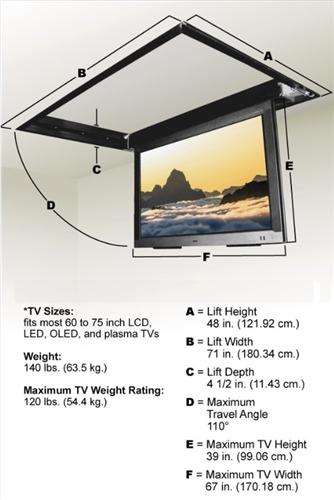 Motorized flip down ceiling bracket for lg oled65e7p for Chief motorized tv mount