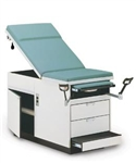 Hausmann Maximum Value Exam Table (Outlets)