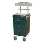 Harloff MINI18 Anesthesia Cart