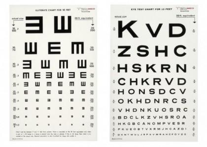 Dukal Tech Med Illuminated Eye Test Charts