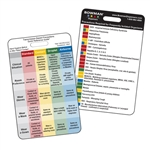 Bowman Transmission Based Precautions Quick Reference Card - Vertical, Pack of 25