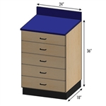 Pivotal Health Stor-Edge Medical Base Cabinet - 5 Drawers