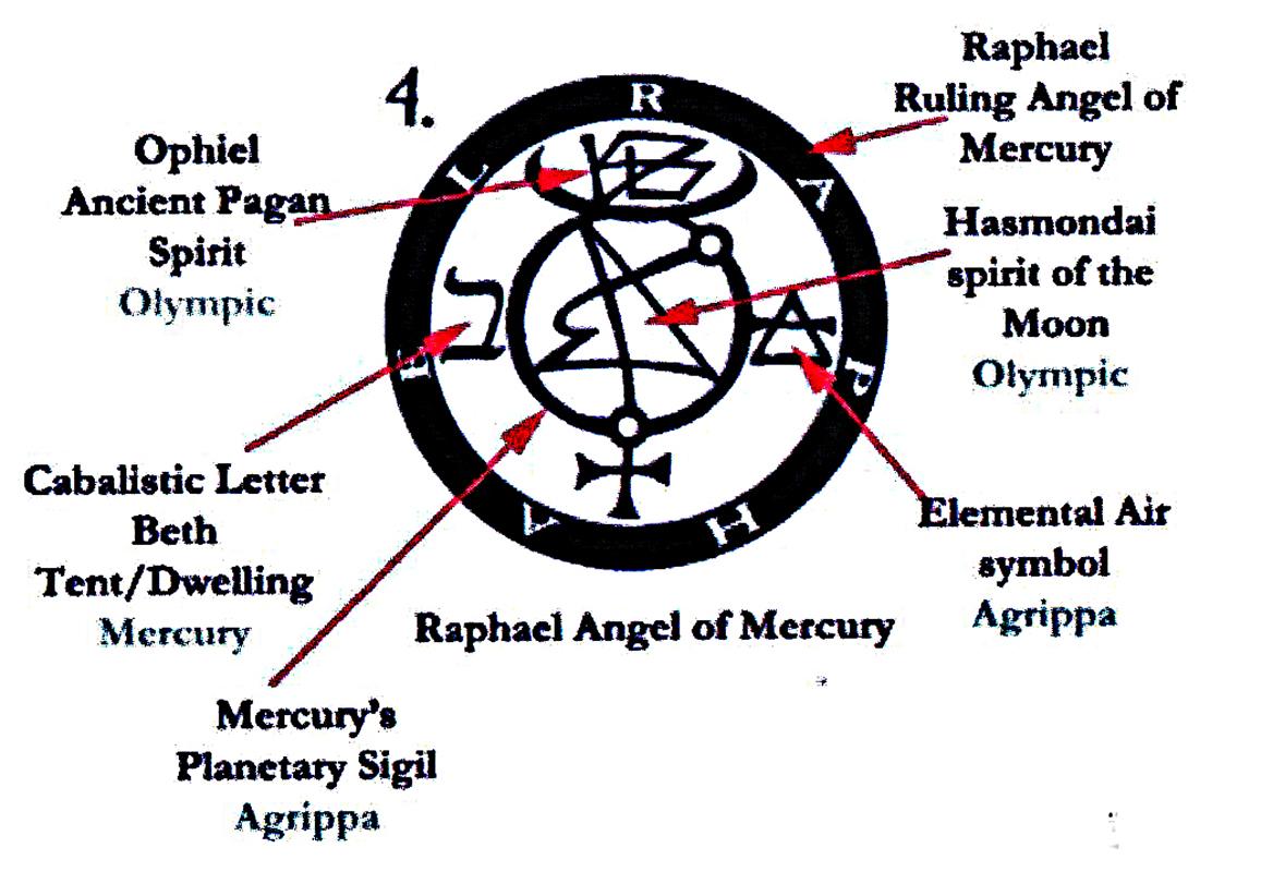 Raphael angel of mercury buycottarizona Images