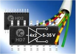 iC-HD7 SO16N ET -40/125-Sample