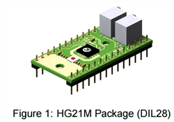 iC-HG30 iCSY HG21M Module for SMD VCSEL Arrays