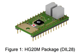 iC-HG iCSY HG20M Module for SMD VCSEL Arrays