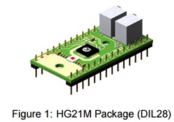 iC-HG iCSY HG21M Module for SMD VCSEL Arrays