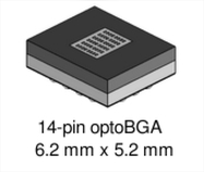 iC-LSC oBGA LS2C-Sample