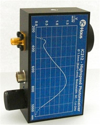 iC212 NST High-Speed Photoreceiver with Si-PIN Photodiode (NST)