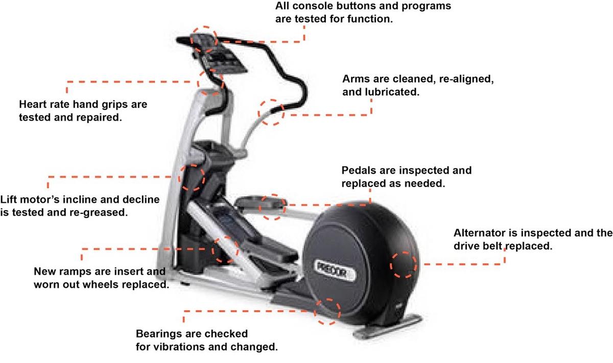 Treadmill: determining the club speed limit, treadmill: setting an.
