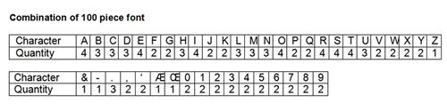 14pt Helvetica Light Brass Type + Q&S