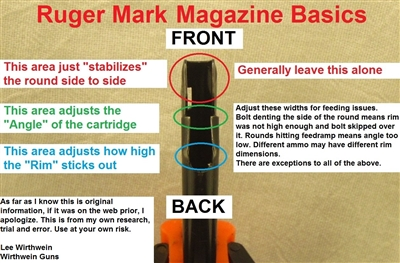 Ruger Mark Series Magazine TUNING