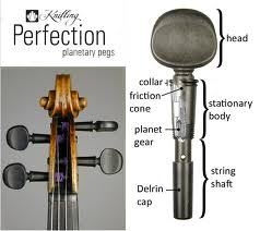 Violin Pegs - Knilling Perfection Pegs - Plastic - Set of 4