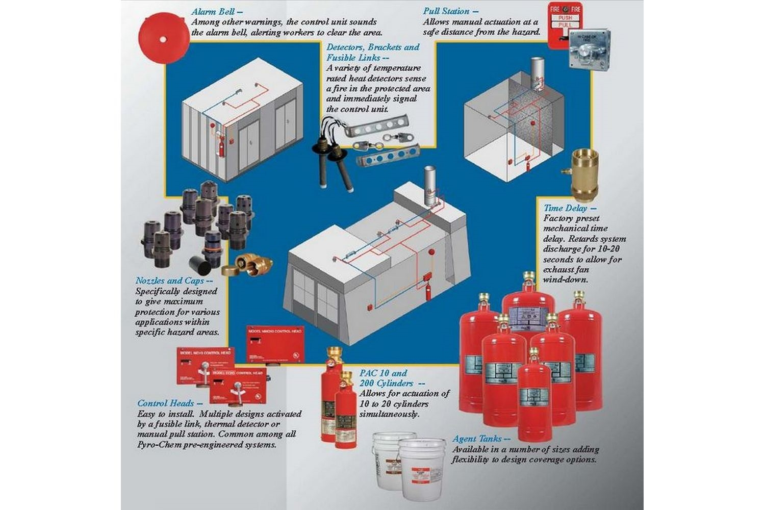 Pyro Chem Monarch Industrial Fire Suppression System