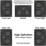InwallTech High Definition Theater Kit with LCR Style Speakers 5.1