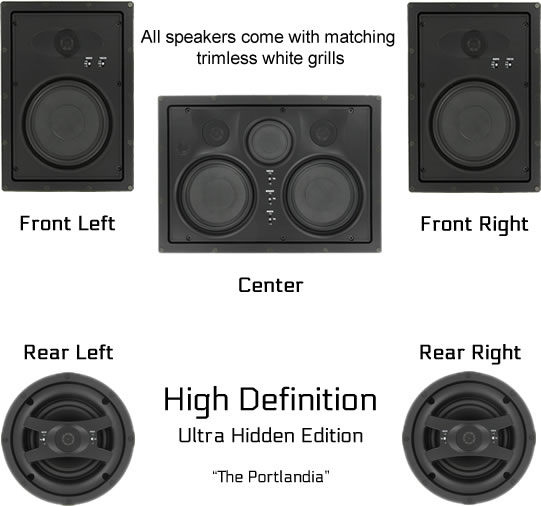 Inwalltech High Definition Theater Kit With Front Wall