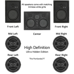 InwallTech™ High Definition Virtually Invisible Theater Kit with Front Wall, Center and Rear Ceiling Speakers 7.1 --The Portlandia 71