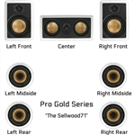InwallTech Factory Direct Virtually Invisible Home Theater Kit Wall/Ceiling with Center 7.1 --The Sellwood71