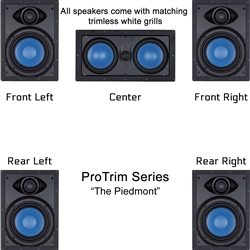 InwallTech Home Theater Kit --The Piedmont