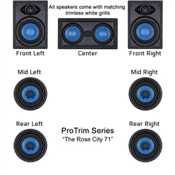InwallTech Home Theater Kit --The Rose City71