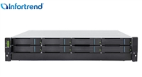 Infortrend EonStor GSe Pro 1008 GSEP100800RPC-8T 64TB 2U Rackmount NAS for SMBs