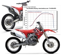 Honda 2009-2010 CRF450R Two Brothers Racing Slip On Exhaust System Standard Gold Series M7 Carbon Fiber Canister (005-2340407V)