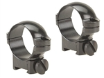 LEUPOLD Sako 1-inch, Low, Gloss Ringmounts